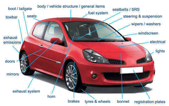 mot testing diagram